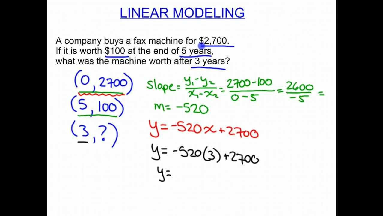 linear modeling Chapter 2 linear models for continuous data the starting point in our exploration of statistical models in social research will be the classical linear model.