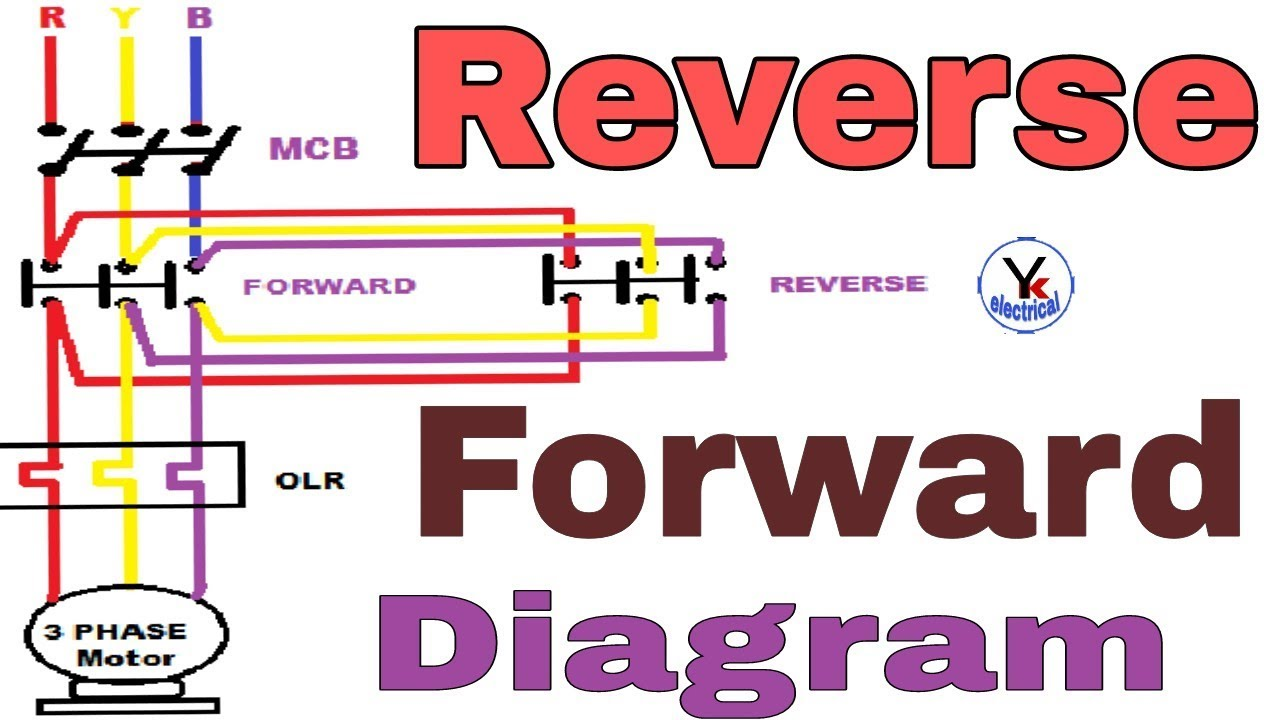 Reverse Forward Motor Starter Rdol In Hindi Ykelectrical Youtube