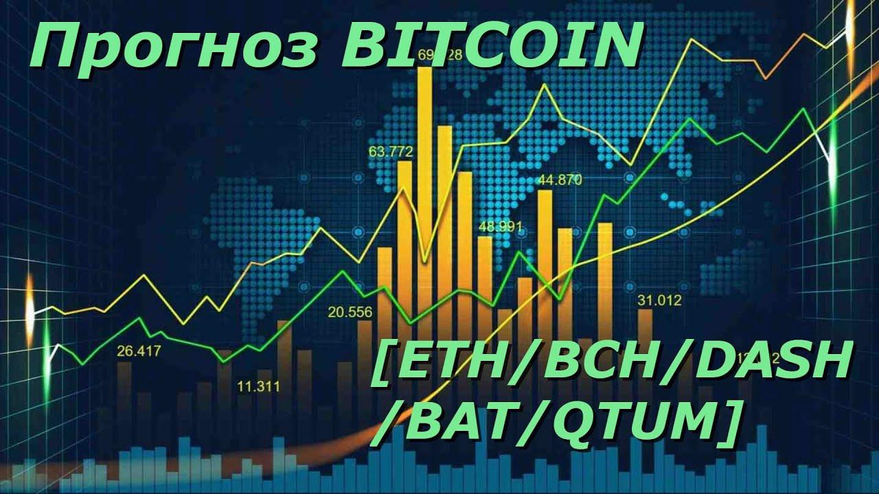 bitkoin investicin broira vykdomųjų akcijų pasirinkimo sandorių portfelio poveikis