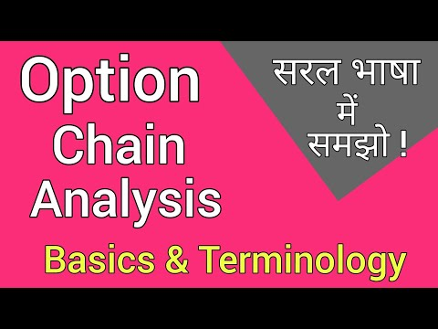 #5 Option Chain Basics Option Chain Terms, How to do #OptionChain Analysis | #MaxPain #OpenInterest
