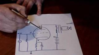 The Learning Series - Vacuum Tubes and Amps Part 5