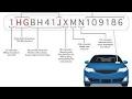 Lo que no sabes sobre el numero #VIN de tu carro SIGNIFICADO DE SUS DIGITOS