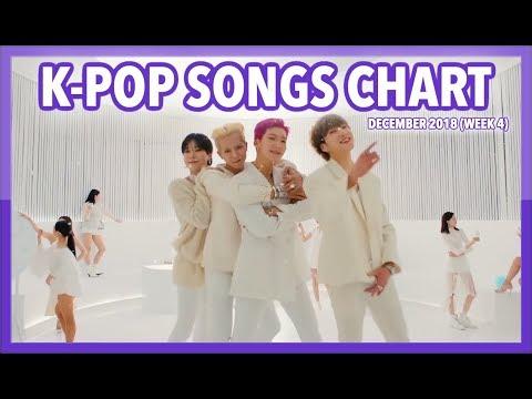 K-POP SONGS CHART | DECEMBER 2018 (WEEK 4) Mp3