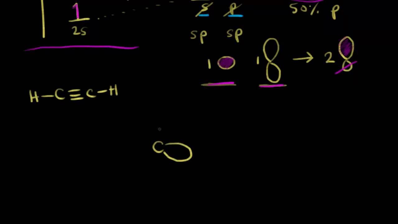 Sp Hybridization Video Khan Academy