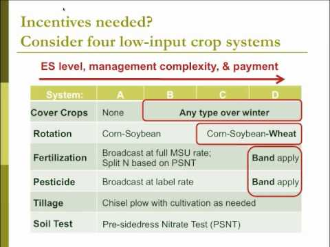 Profitability of Supplying Ecosystem Services from Michigan Row Crop Systems