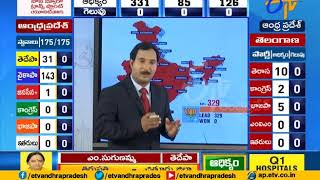 Election Results 2019  Update | Special Analysis