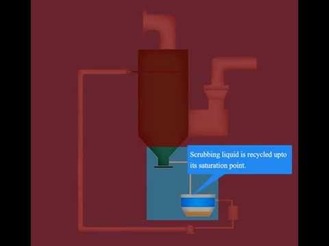 Wet Scrubber working animation