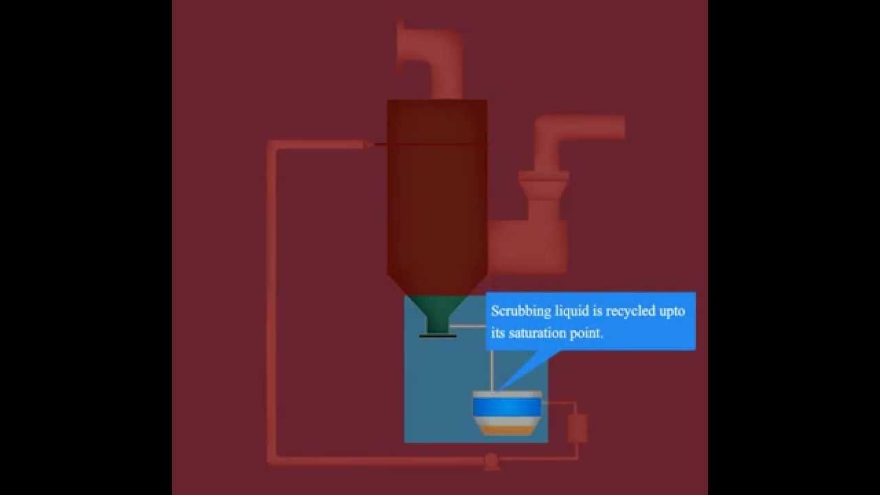 Wet Scrubber Working Animation Youtube