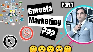 How to Promote Your Business || Marketing Strategy || Marketing Ideas For Small Business