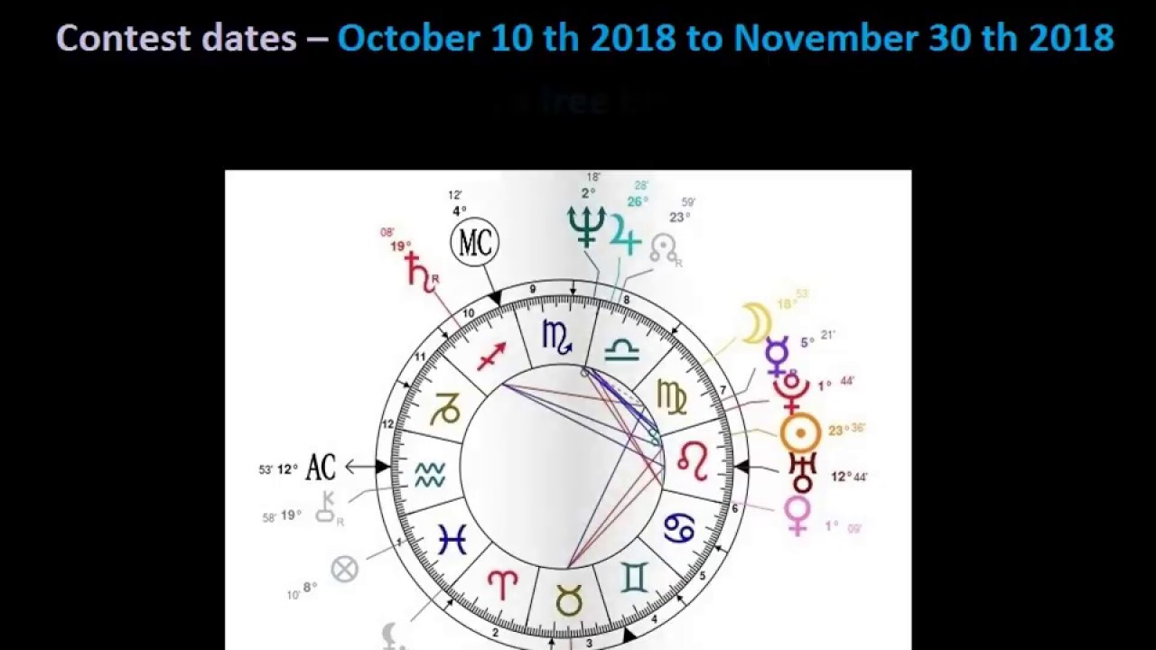 Free Birth Chart Reading Contest For 3 Subscribers Ends On November 30 Th 2018