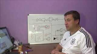 видео Грамотный выбор дополнительного теплообменника
