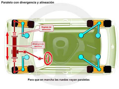 Geometría de dirección y suspensión (6/7)