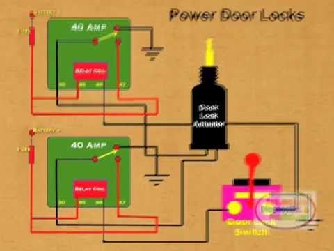 hqdefault how to wire relay power door lock youtube 2007 malibu door lock switch wiring diagram at virtualis.co