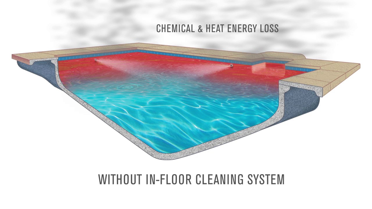 Automatic In Floor Pool Cleaning Systems Paramount Pool Spa