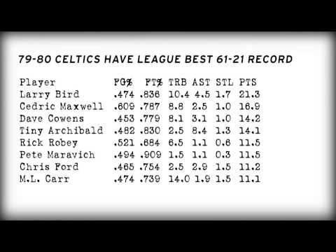 How The Celtics Stole Parish And McHale