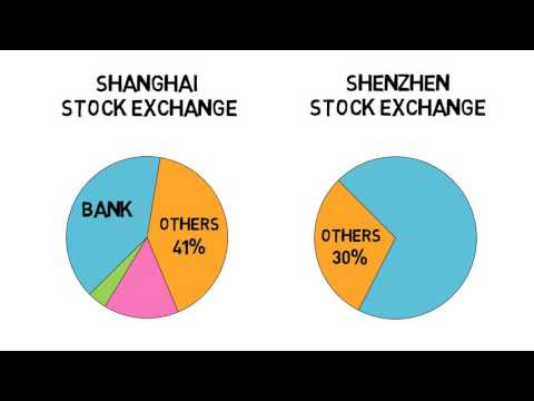 Everything You Need to Know About Shenzhen-Hong Kong Stock Connect