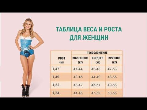 Идеальный вес женщины