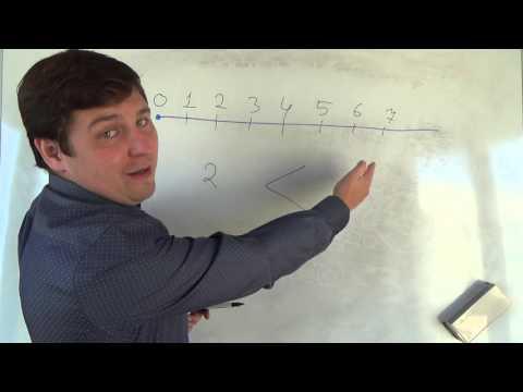 Математика 5 класс. 12 сентября. Координатный луч  Меньше больше