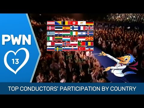 PWN #13: Top conductors' participation by country