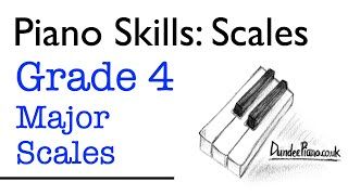 piano scales grade 4 major scales b bb eb ab db