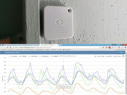 Wireless Temperature & Humidity Sensors
