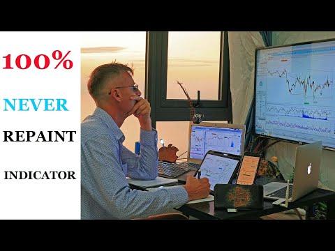 Best Forex Indicator [ 100% NEVER REPAINTS ]