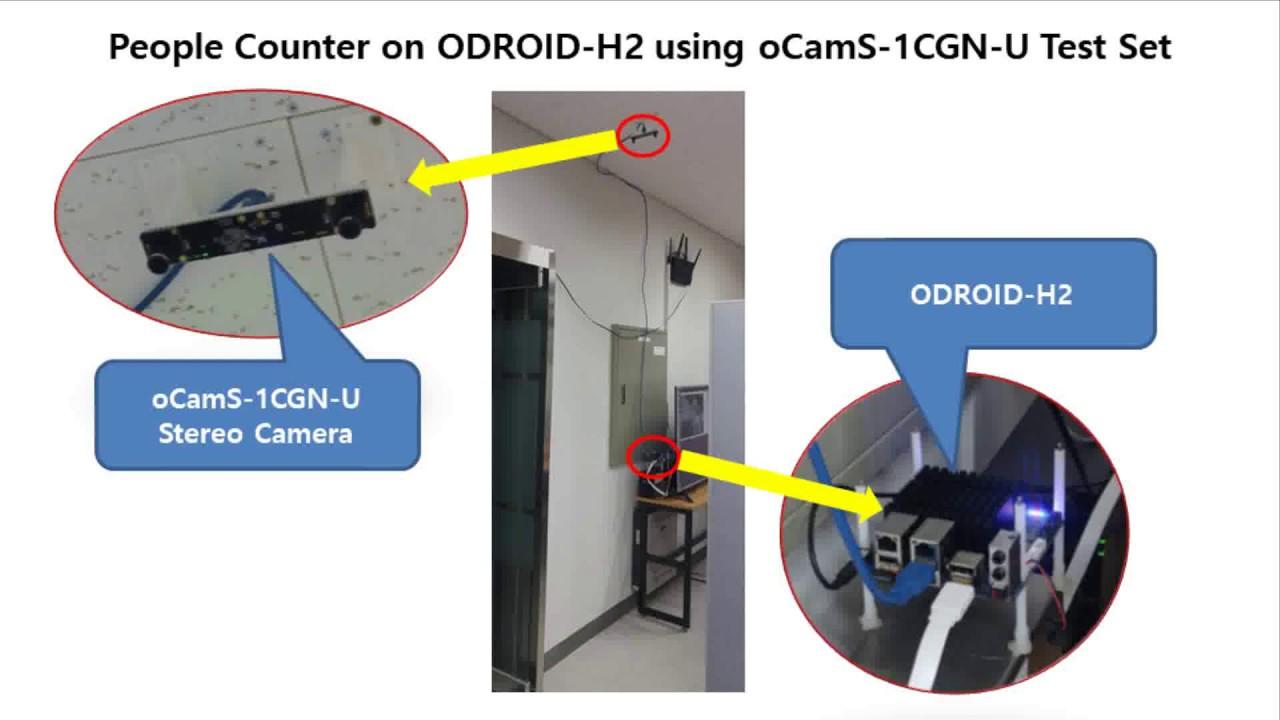 oCamS-1CGN-U – WITHROBOT