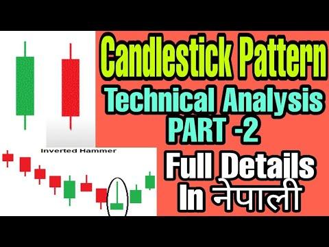 Candlesticks Pattern |