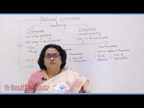Natural Resources Part 1 Biology Pre foundation Std 9th video lecture