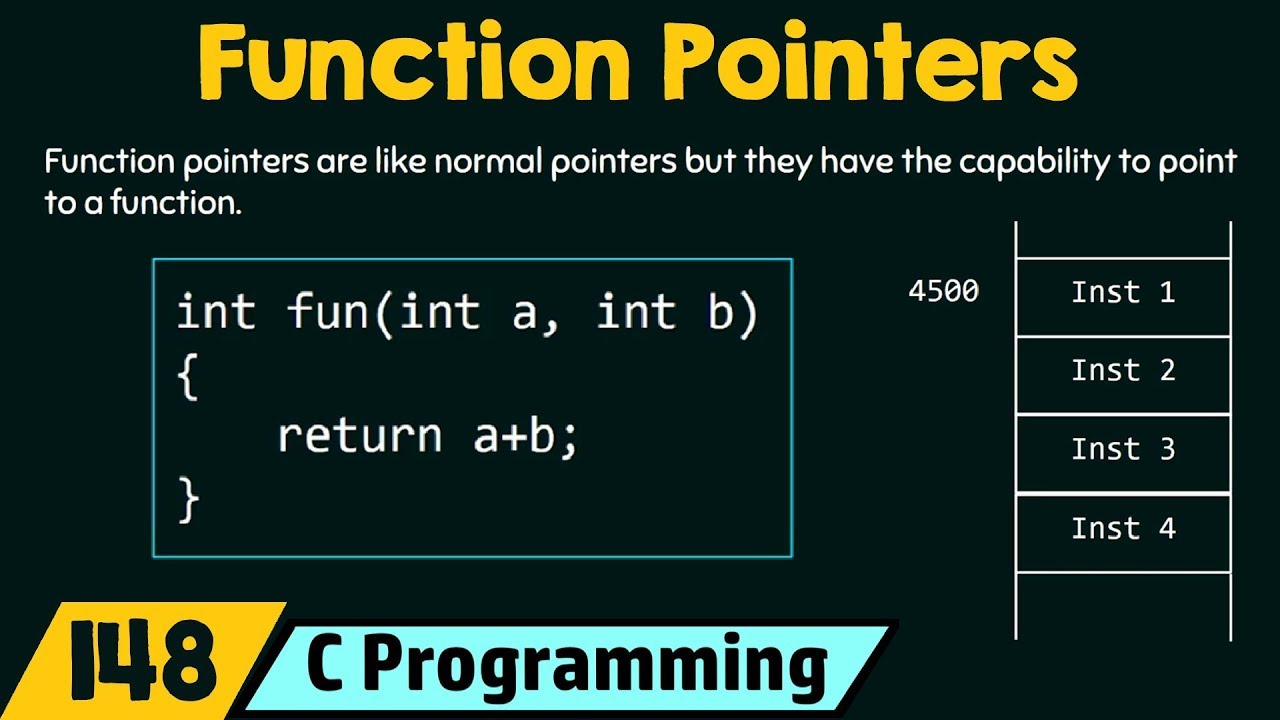Function Pointers in C - YouTube