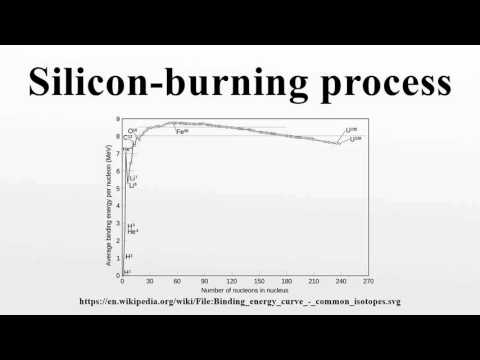 Silicon-burning process