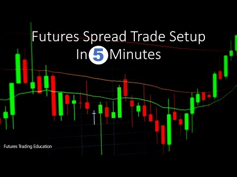 Futures Spread Trade Setup - In 5 Minutes