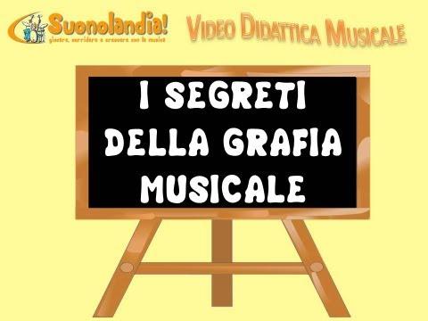 LEGGERE E SCRIVERE I SUONI (1) - Video Didattica Musicale