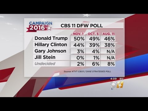 Poll: Trump Leads In Texas And DFW