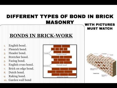 TYPES OF BRICK MASONRY EBOOK DOWNLOAD