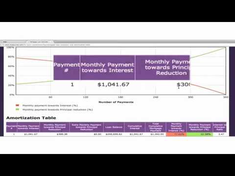 mortgage-calculator-amortization-table---part-1