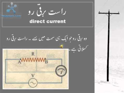 wiring meaning in urdu example electrical wiring diagram u2022 rh cranejapan co Surah Kahf with Urdu Meaning Monika Meaning Urdu