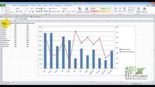 Gráficos de dos ejes en Excel