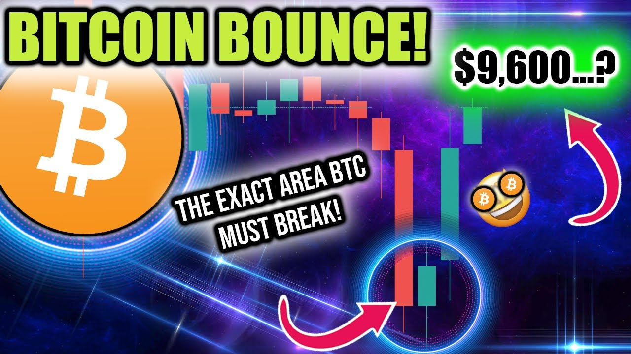 POWERFUL BITCOIN BOUNCE AS BTC PRICE CHARGES INTO RESISTANCE