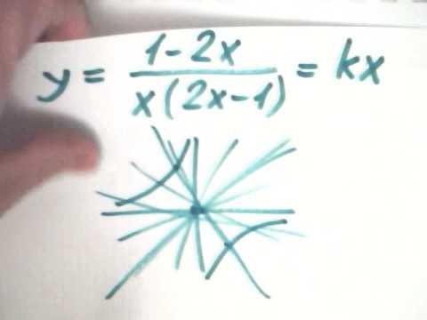 Starsigns - Нумерология, анализ, прогнозы
