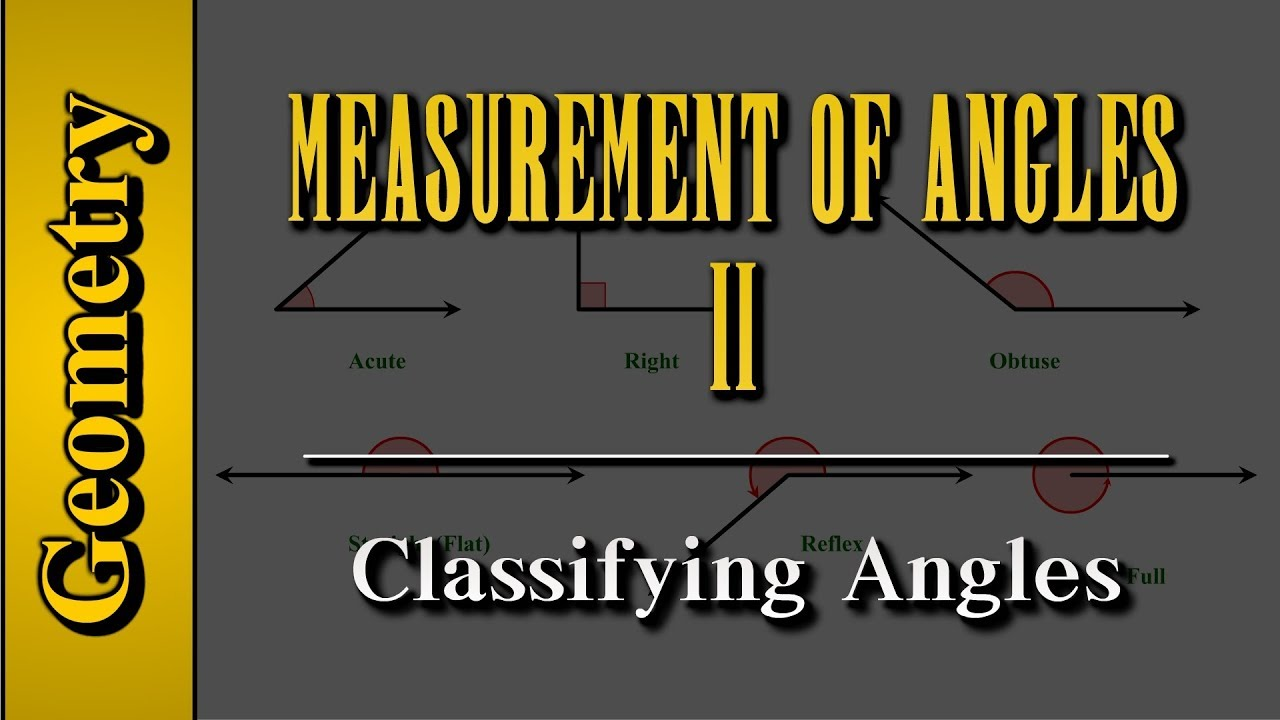 Geometry Measurement Of Angles Level 2 Of 9 Classifying Angles