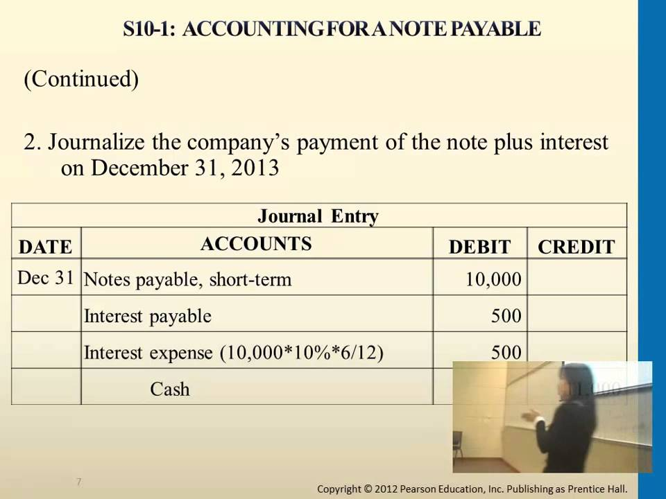 Accounting For A Note Payable  Note Payables