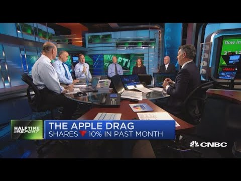 Expert: Apples tanking stock has nothing to do with fundamentals, its all about positioning