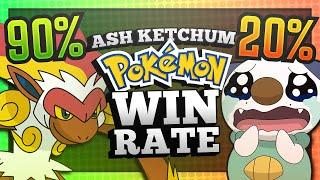 Ash Ketchum Pokémon Win Rate