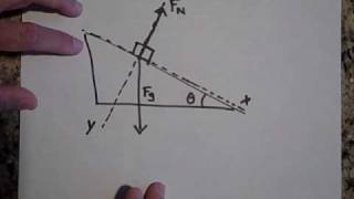 Inclined Plane Problems (Ramp Problems)