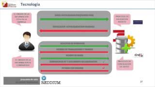 Sistema Liquidación Directa de la Seguridad Social: Cret@