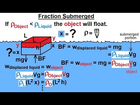 Physics - Mechanics: Fluid Statics: What is Buoyance Force? (1 of 9) Fraction Submerged