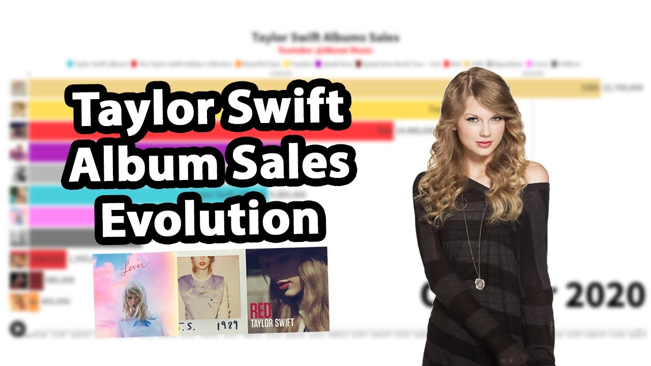 14 Taylor Swift Album Sales Pictures