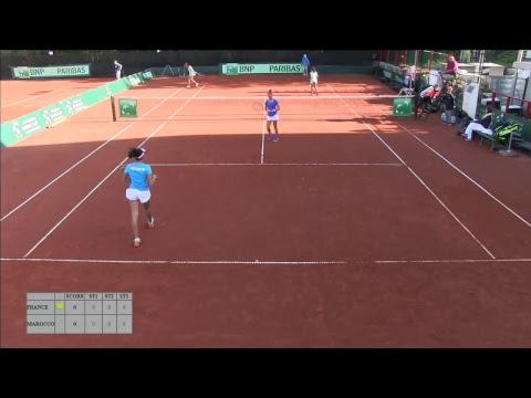 Junior Fed Cup by BNP Paribas  Finals - Court 9