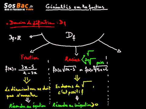 Généralités sur les fonctions cours 1 : 2 BAC International